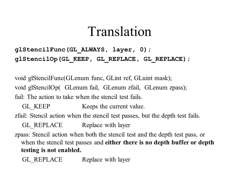 Translation glStencilFunc(GL_ALWAYS, layer, 0); glStencilOp(GL_KEEP, GL_REPLACE, GL_REPLACE); void glStencilFunc(GLenum func, GLint ref, GLuint mask);