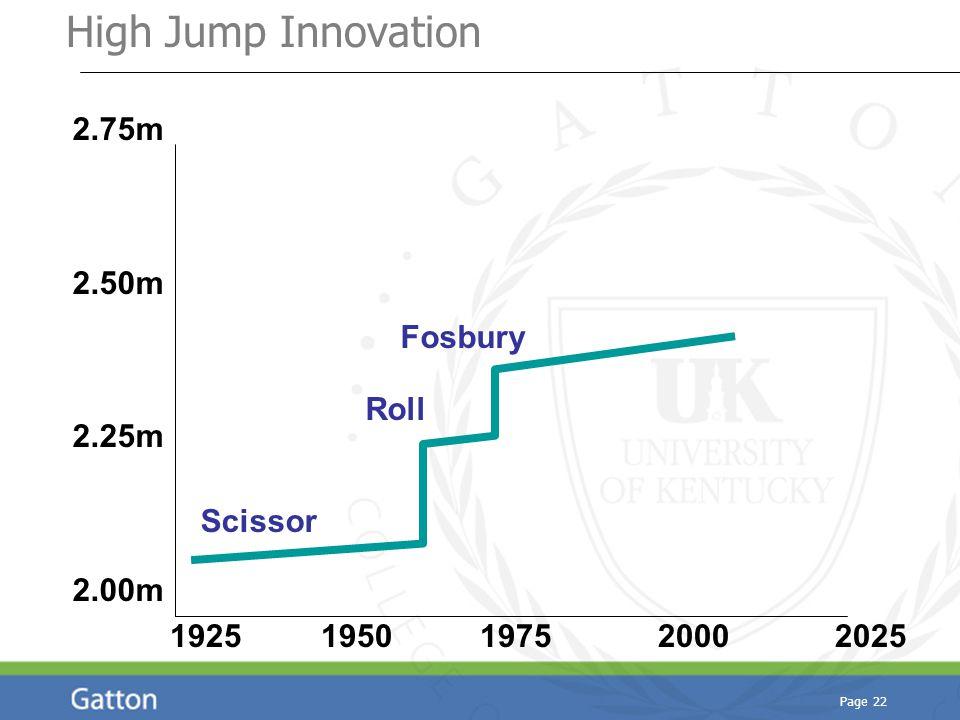 Page 22 High Jump Innovation 1925 1950 1975 2000 2025 2.75m 2.50m 2.25m 2.00m Scissor Roll Fosbury