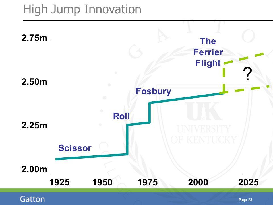 Page 23 High Jump Innovation ? 1925 1950 1975 2000 2025 2.75m 2.50m 2.25m 2.00m Scissor Roll Fosbury The Ferrier Flight