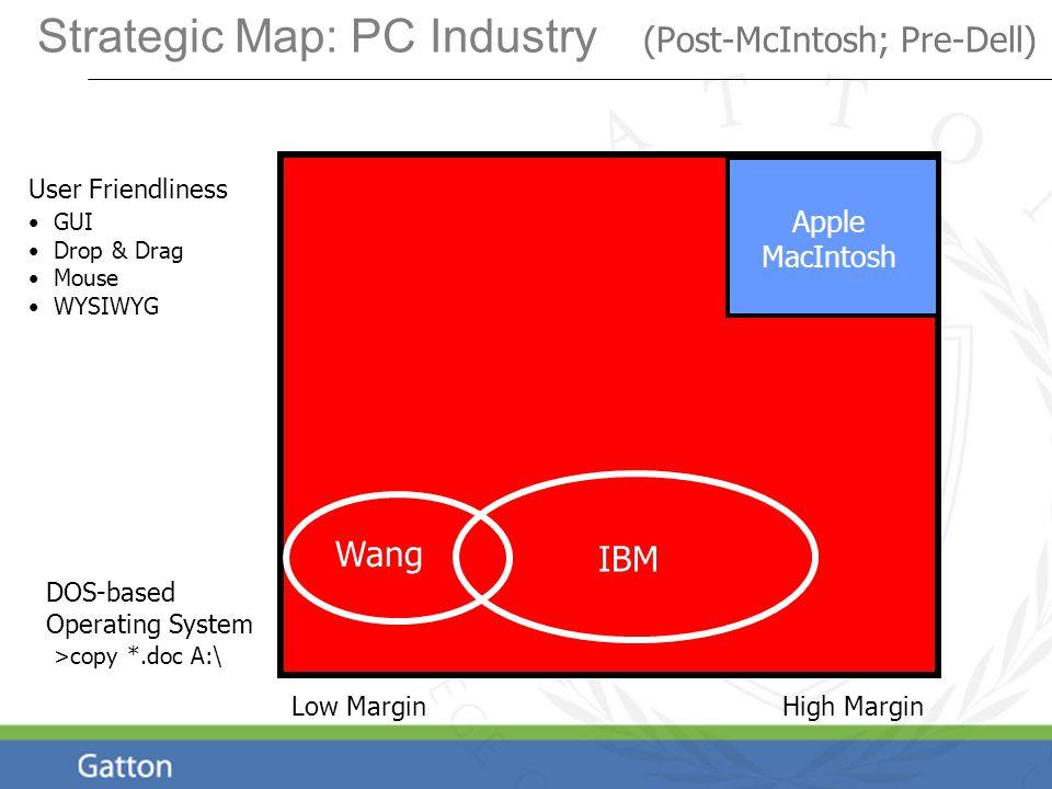 Strategic Map: PC Industry (Post-McIntosh; Pre-Dell) User Friendliness GUI Drop & Drag Mouse WYSIWYG Low MarginHigh Margin Wang IBM DOS-based Operating System >copy *.doc A:\ Apple MacIntosh