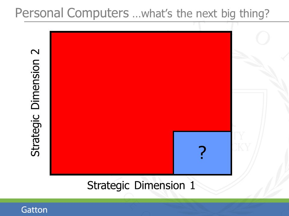 Personal Computers …what's the next big thing Strategic Dimension 1 Strategic Dimension 2
