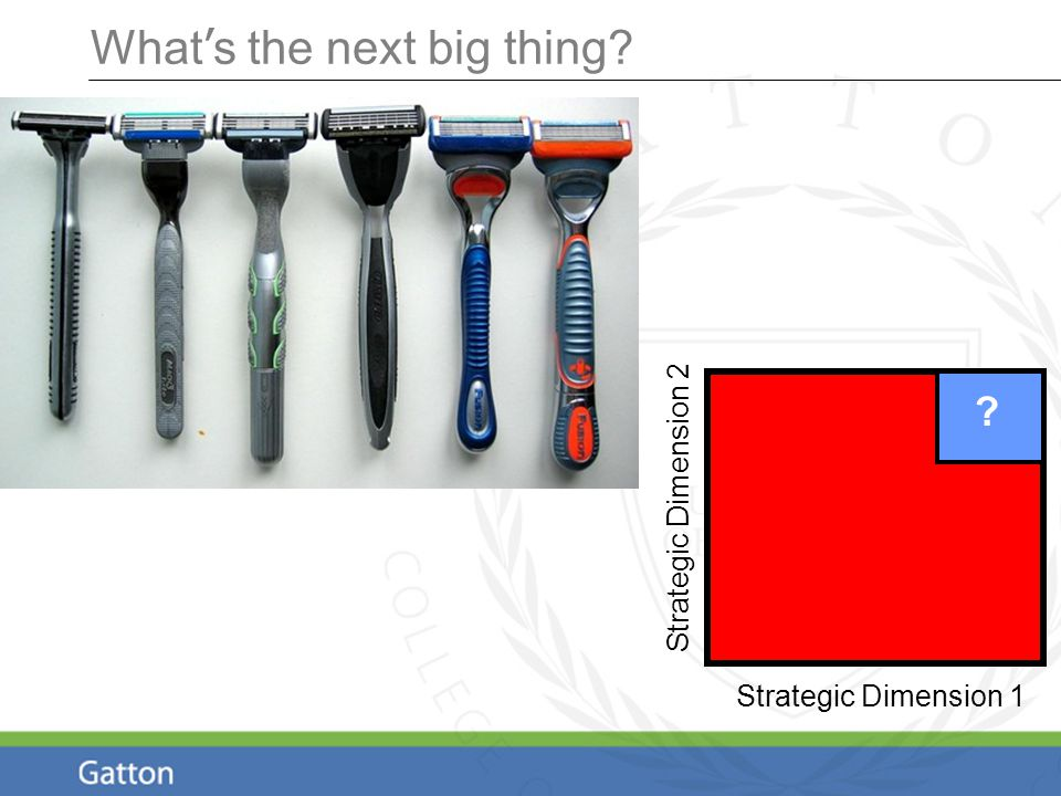 What ' s the next big thing Strategic Dimension 1 Strategic Dimension 2