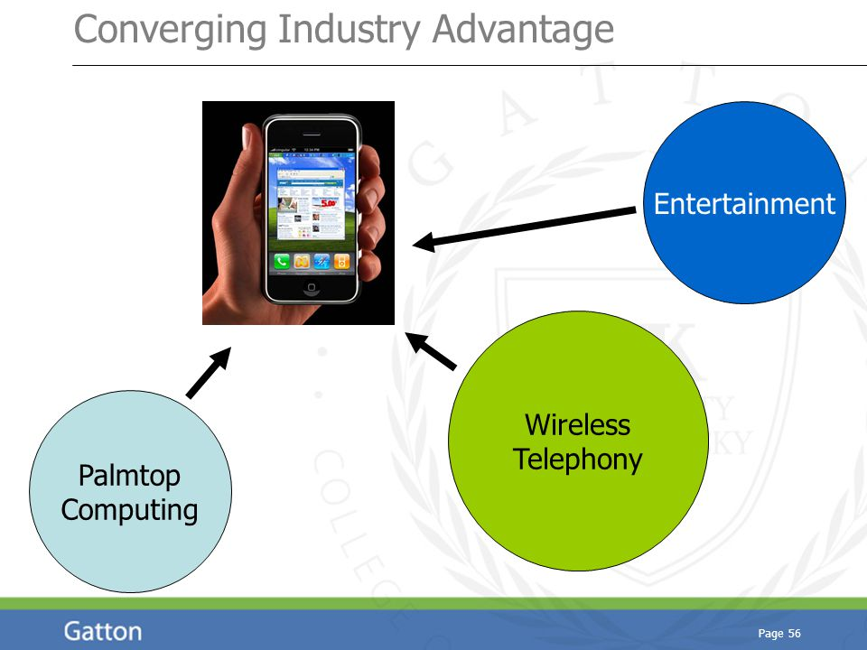 Page 56 Converging Industry Advantage Palmtop Computing Entertainment Wireless Telephony