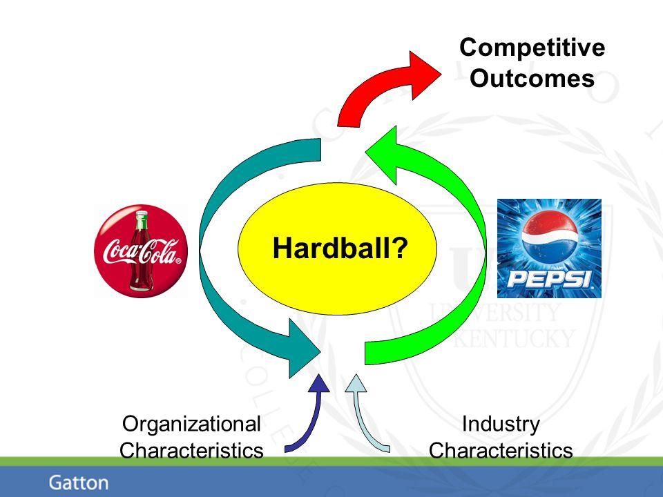 Hardball Competitive Outcomes Industry Characteristics Organizational Characteristics