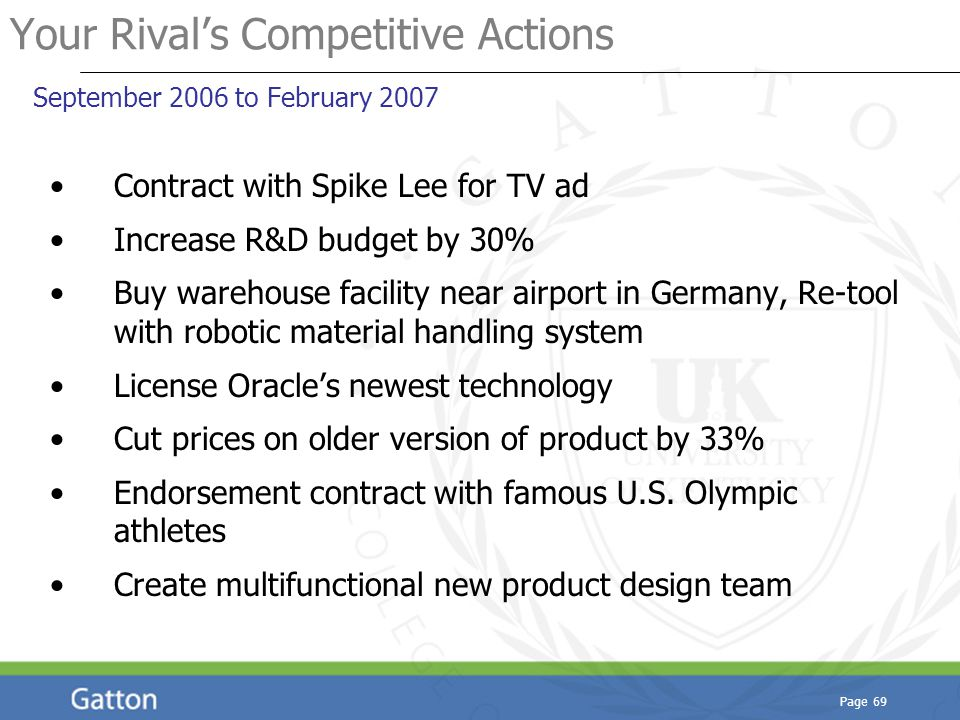 Page 69 Your Rival's Competitive Actions September 2006 to February 2007 Contract with Spike Lee for TV ad Increase R&D budget by 30% Buy warehouse facility near airport in Germany, Re-tool with robotic material handling system License Oracle's newest technology Cut prices on older version of product by 33% Endorsement contract with famous U.S.