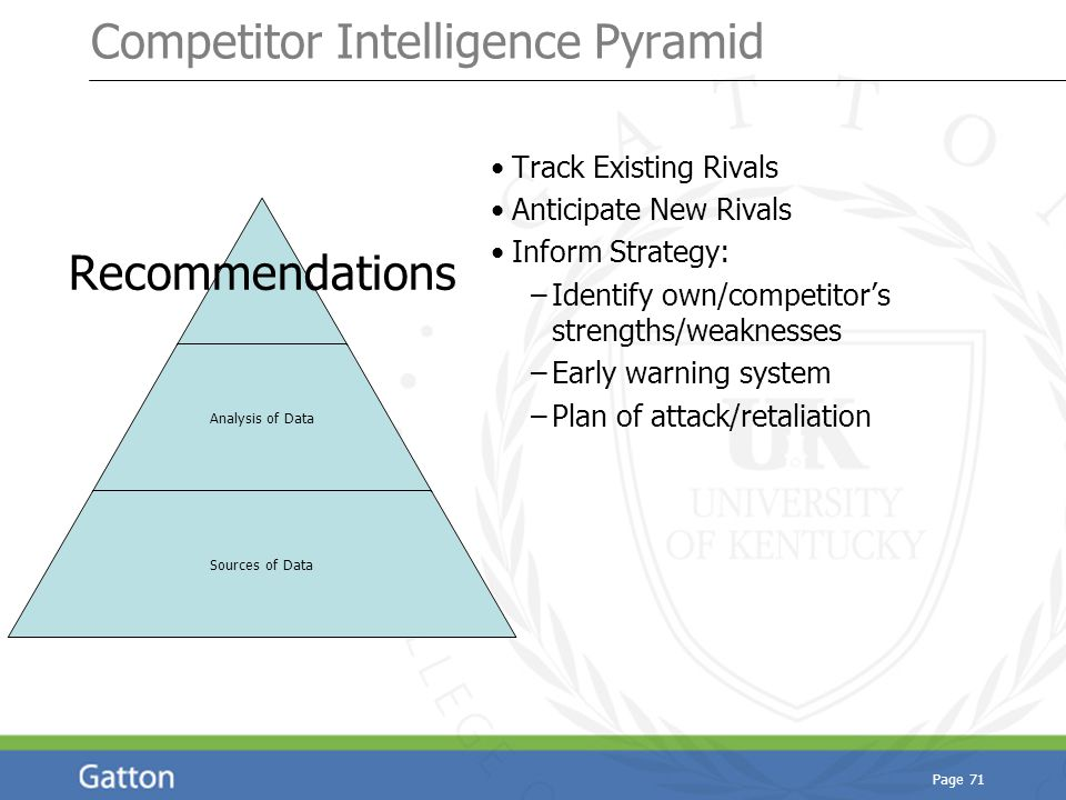 Page 71 Recommendations Analysis of Data Sources of Data Competitor Intelligence Pyramid Track Existing Rivals Anticipate New Rivals Inform Strategy: