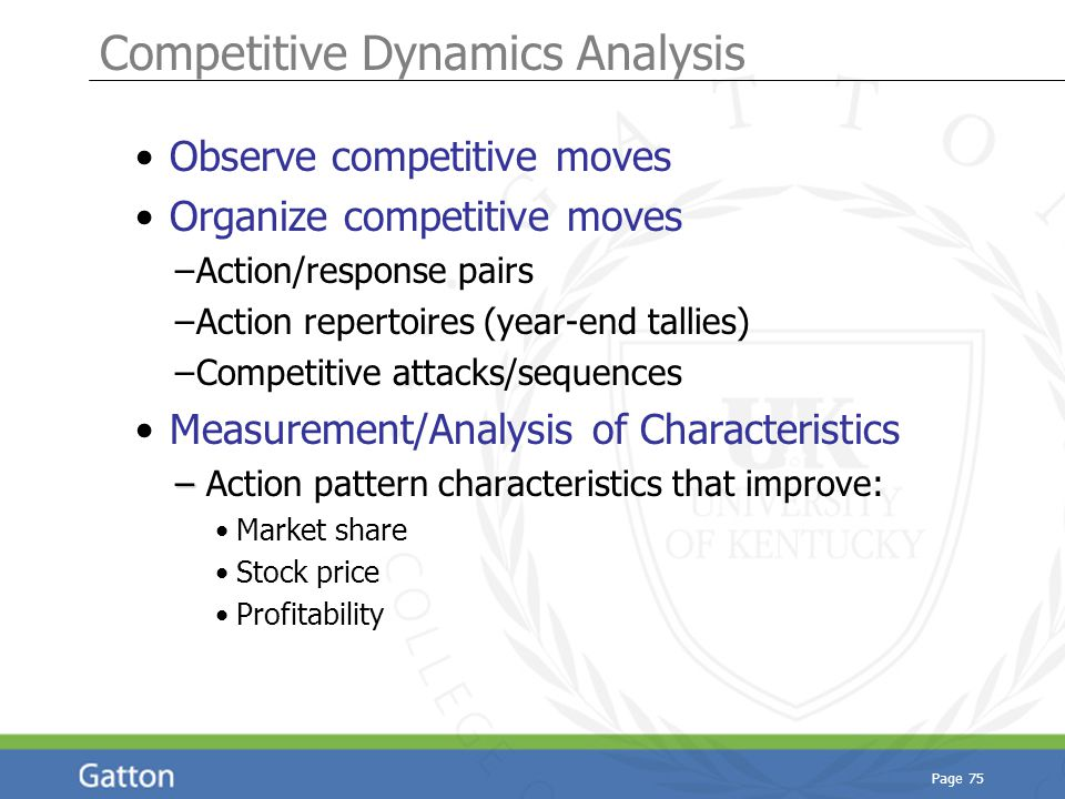 Page 75 Competitive Dynamics Analysis Observe competitive moves Organize competitive moves –Action/response pairs –Action repertoires (year-end tallies) –Competitive attacks/sequences Measurement/Analysis of Characteristics – – Action pattern characteristics that improve: Market share Stock price Profitability