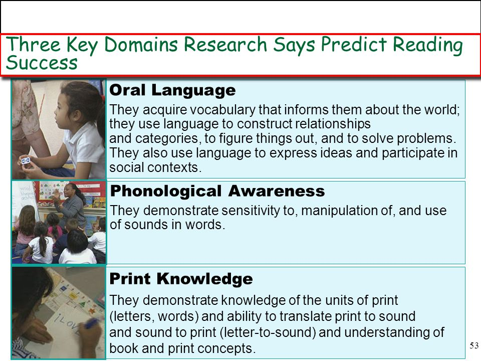 Print Knowledge They demonstrate knowledge of the units of print (letters, words) and ability to translate print to sound and sound to print (letter-t