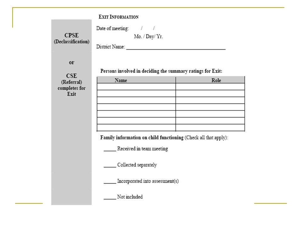 Ingram-Troxell Preschool Observation Checklist for Autism 1.