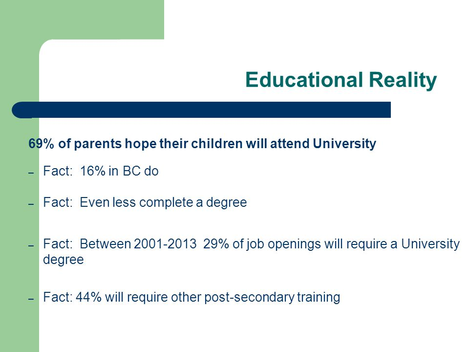 69% of parents hope their children will attend University – Fact: 16% in BC do – Fact: Even less complete a degree – Fact: Between 2001-2013 29% of job openings will require a University degree – Fact: 44% will require other post-secondary training Educational Reality