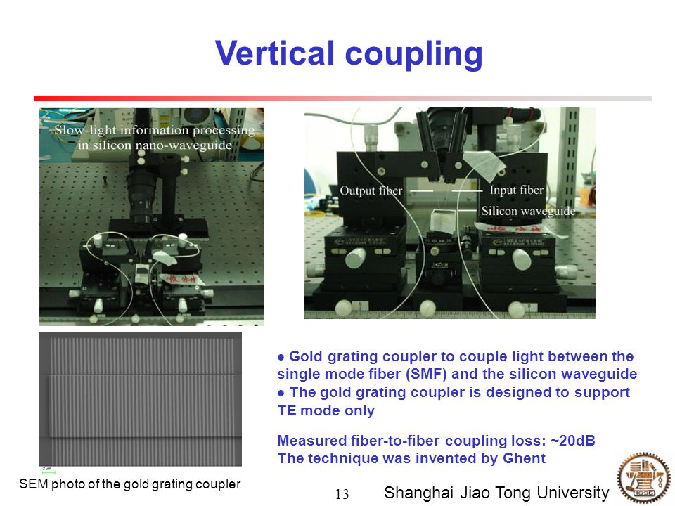 13 Shanghai Jiao Tong University Vertical coupling Gold grating coupler to couple light between the single mode fiber (SMF) and the silicon waveguide The gold grating coupler is designed to support TE mode only Measured fiber-to-fiber coupling loss: ~20dB The technique was invented by Ghent SEM photo of the gold grating coupler