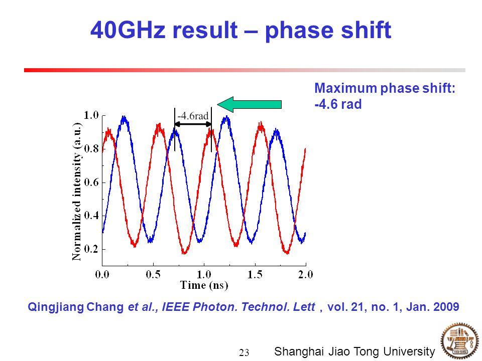 23 Shanghai Jiao Tong University 40GHz result – phase shift Maximum phase shift: -4.6 rad Qingjiang Chang et al., IEEE Photon.