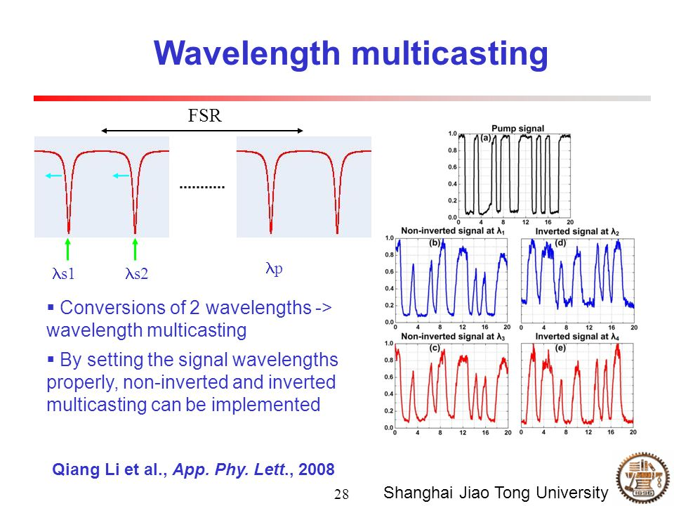 28 Shanghai Jiao Tong University  Conversions of 2 wavelengths -> wavelength multicasting  By setting the signal wavelengths properly, non-inverted and inverted multicasting can be implemented Wavelength multicasting s1 s2 p FSR Qiang Li et al., App.