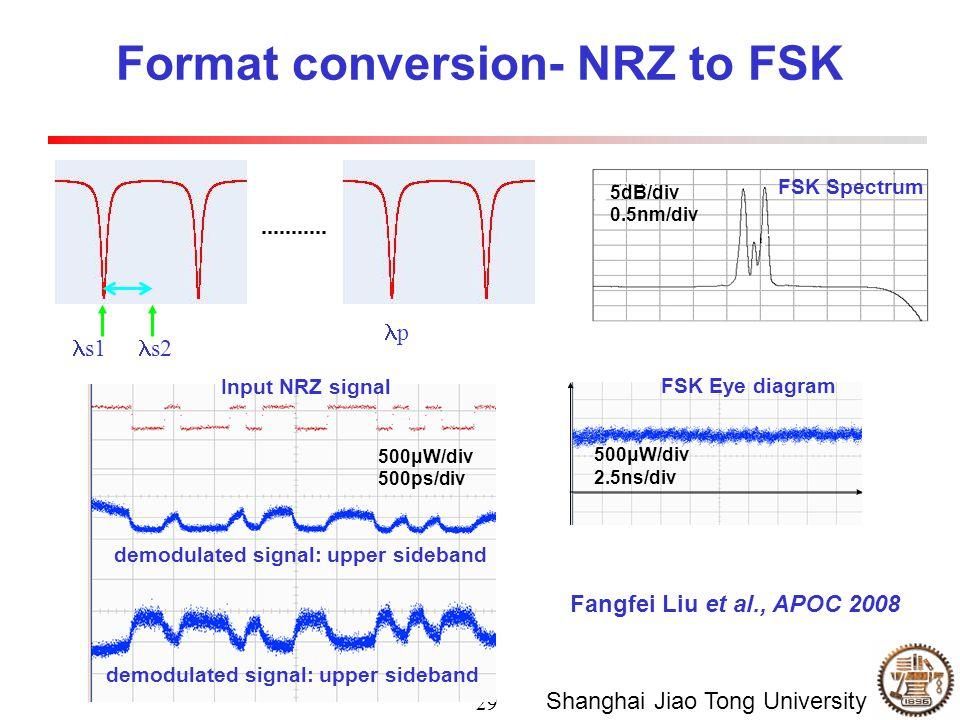 29 Shanghai Jiao Tong University Format conversion- NRZ to FSK 500μW/div 2.5ns/div FSK Eye diagram 5dB/div 0.5nm/div FSK Spectrum s1 s2 p Input NRZ signal demodulated signal: upper sideband 500μW/div 500ps/div Fangfei Liu et al., APOC 2008