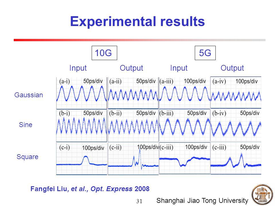 31 Shanghai Jiao Tong University Experimental results 10G5G Gaussian Sine Square InputOutputInputOutput Fangfei Liu, et al., Opt.