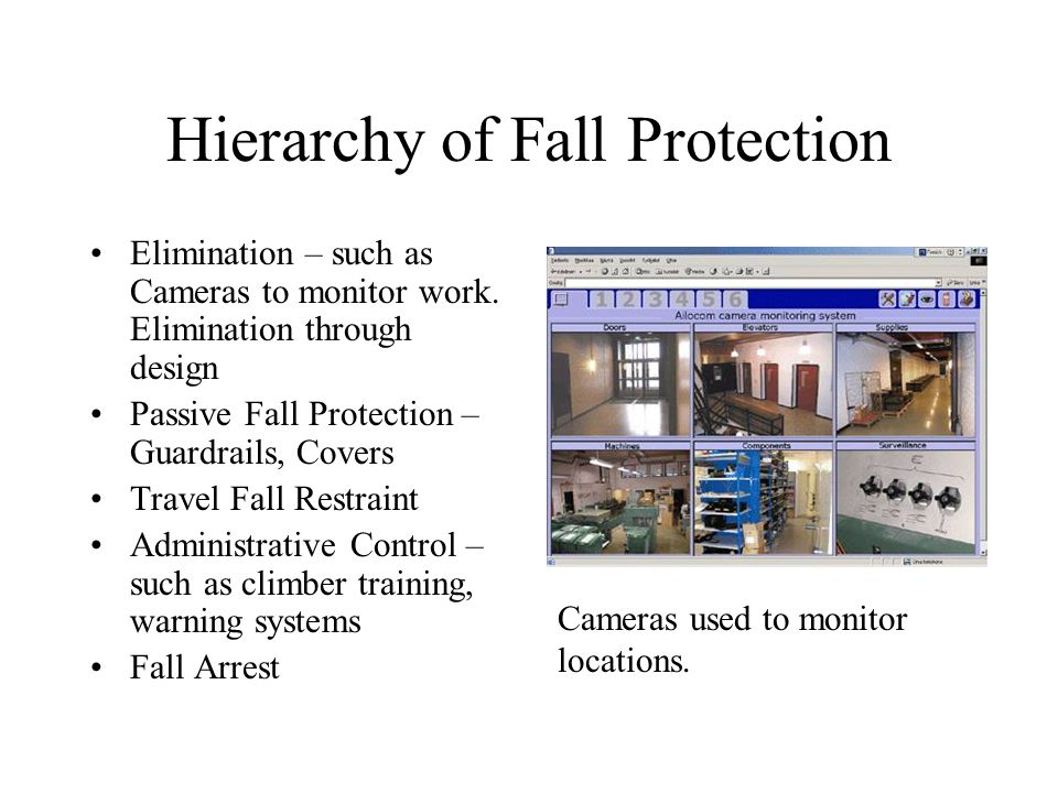 Hierarchy of Fall Protection Elimination – such as Cameras to monitor work.