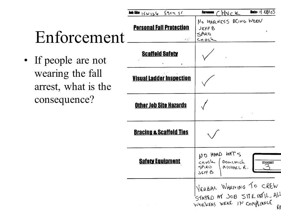Enforcement If people are not wearing the fall arrest, what is the consequence