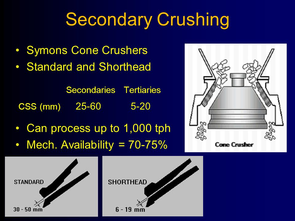 Secondary Crushing Symons Cone Crushers Standard and Shorthead Secondaries Tertiaries CSS (mm) 25-60 5-20 Can process up to 1,000 tph Mech. Availabili