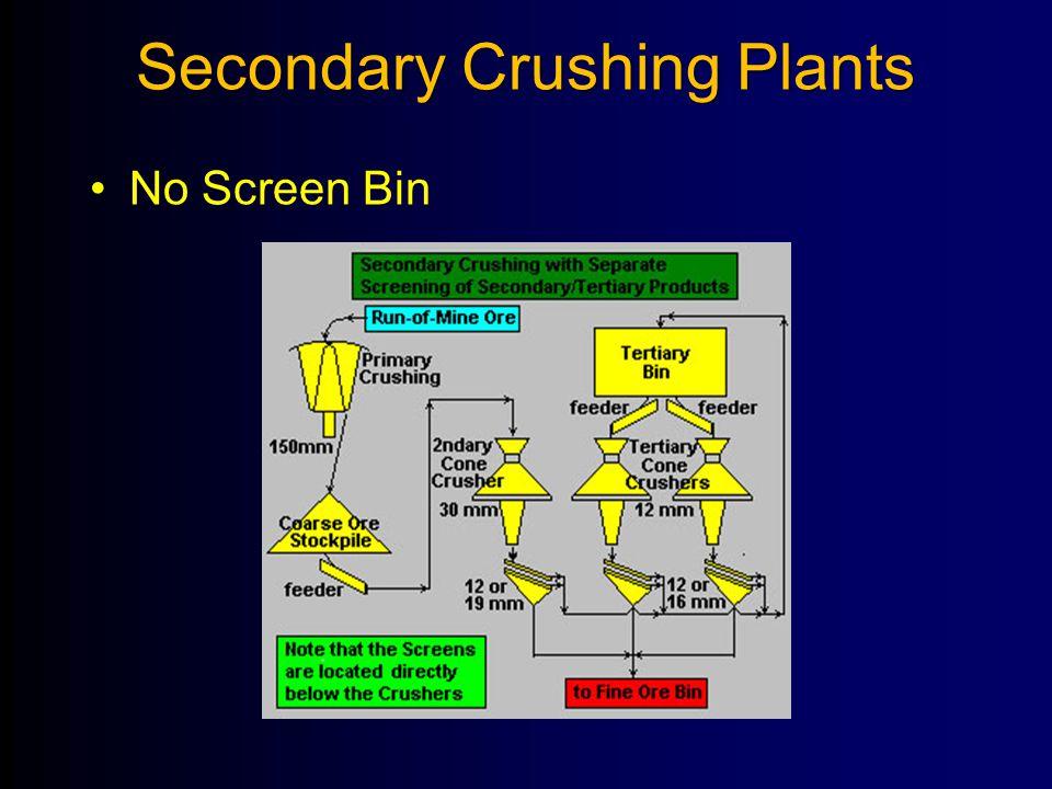 Secondary Crushing Plants No Screen Bin