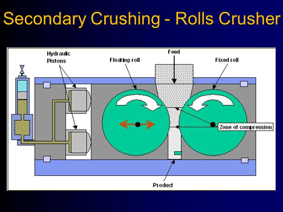 Secondary Crushing - Rolls Crusher
