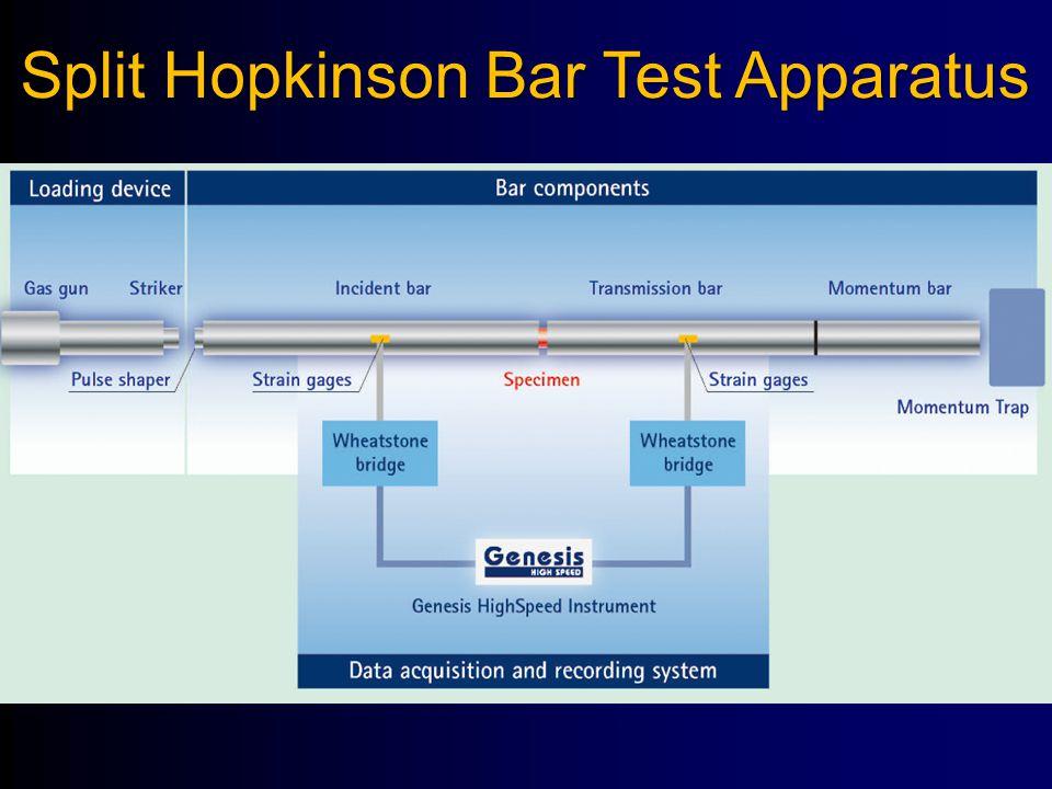 Split Hopkinson Bar Test Apparatus