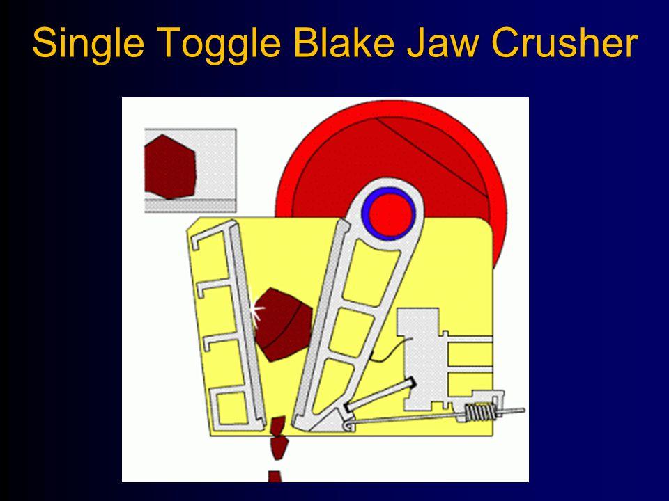 Single Toggle Blake Jaw Crusher