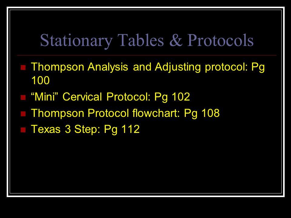 Stationary Tables & Protocols Thompson Analysis and Adjusting protocol: Pg 100 Mini Cervical Protocol: Pg 102 Thompson Protocol flowchart: Pg 108 Texas 3 Step: Pg 112