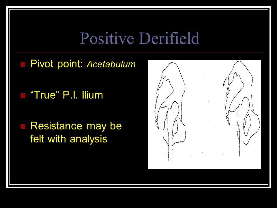 Positive Derifield Pivot point: Acetabulum True P.I. Ilium Resistance may be felt with analysis