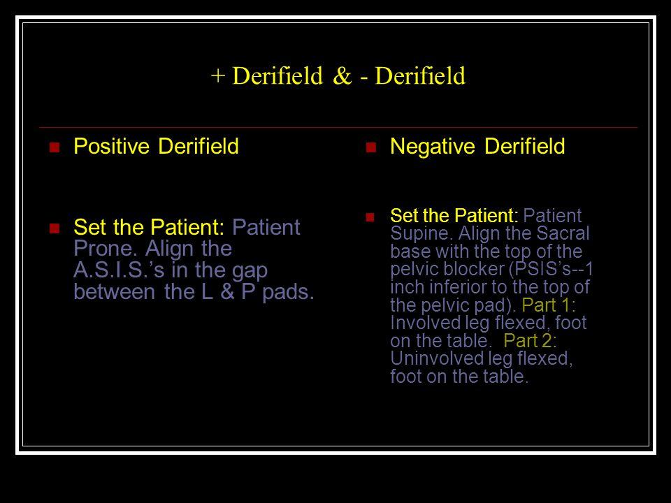 + Derifield & - Derifield Positive Derifield Set the Patient: Patient Prone.