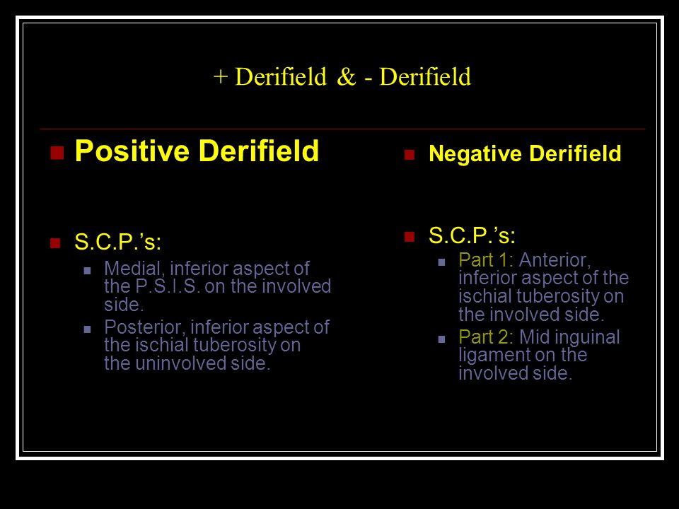 + Derifield & - Derifield Positive Derifield S.C.P.'s: Medial, inferior aspect of the P.S.I.S.