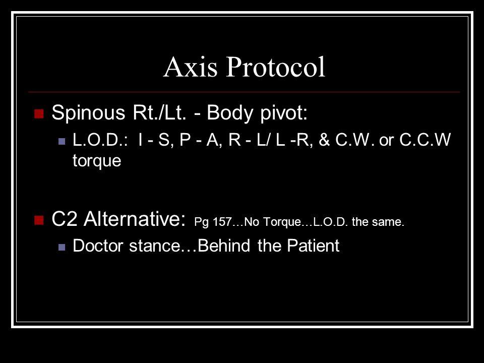 Axis Protocol Spinous Rt./Lt.- Body pivot: L.O.D.: I - S, P - A, R - L/ L -R, & C.W.