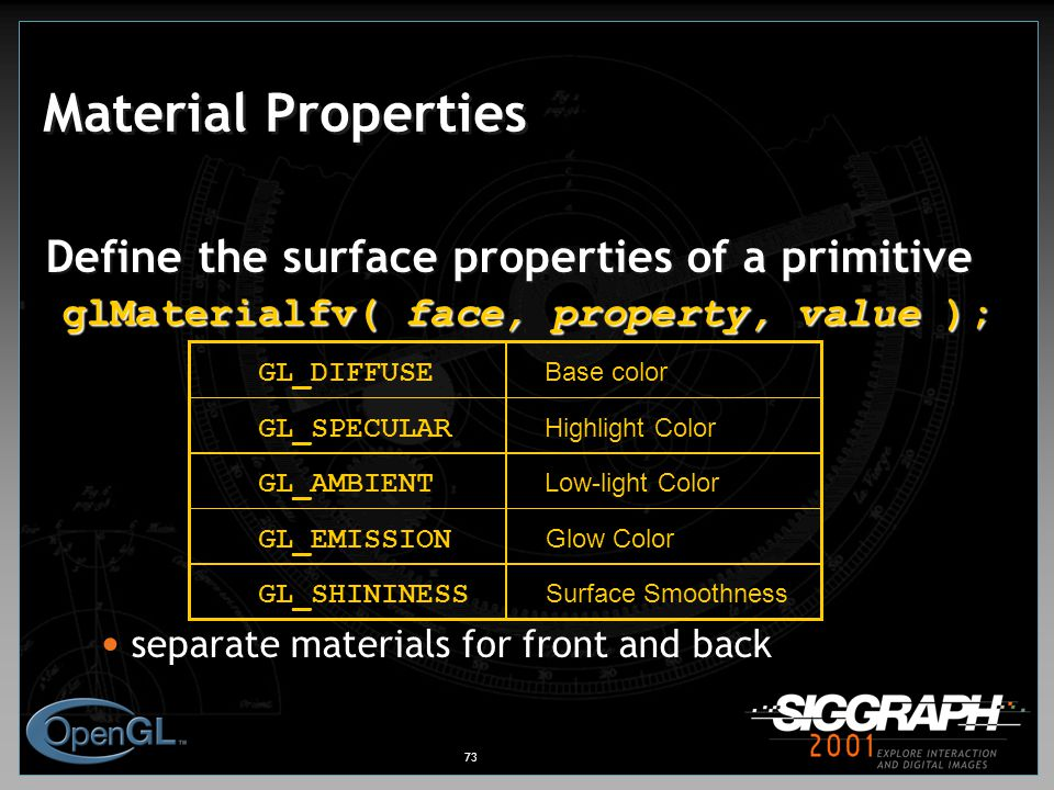 73 Material Properties Define the surface properties of a primitive glMaterialfv( face, property, value ); separate materials for front and back GL_DIFFUSE Base color GL_SPECULAR Highlight Color GL_AMBIENT Low-light Color GL_EMISSION Glow Color GL_SHININESS Surface Smoothness