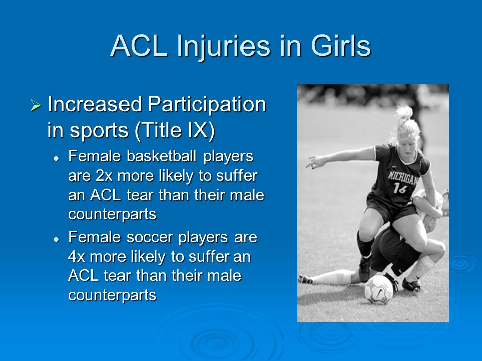 ACL Injuries in Girls  Increased Participation in sports (Title IX) Female basketball players are 2x more likely to suffer an ACL tear than their male counterparts Female basketball players are 2x more likely to suffer an ACL tear than their male counterparts Female soccer players are 4x more likely to suffer an ACL tear than their male counterparts Female soccer players are 4x more likely to suffer an ACL tear than their male counterparts