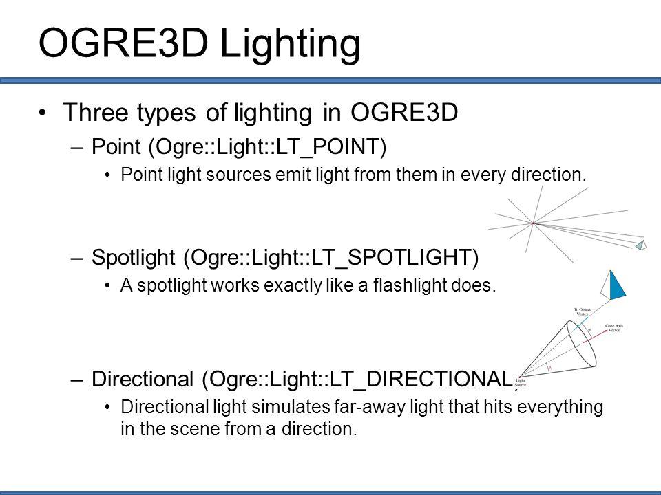 Creating a Light 1.Creating a Light –SceneManager::createLight( name ) 2.Setting a type –Ogre::Light::setType( … ) –LT_POINT, LT_DIRECTIONAL, LT_SPOTLIGHT 3.Setting a position –Ogre::Light::setPosition( Ogre::Vector3(x,y,z) ) Ogre::Light* pointLight = mSceneMgr->createLight( pointLight ); pointLight->setType(Ogre::Light::LT_POINT); pointLight->setPosition(Ogre::Vector3(0, 150, 250)); Ogre::Light* pointLight = mSceneMgr->createLight( pointLight ); pointLight->setType(Ogre::Light::LT_POINT); pointLight->setPosition(Ogre::Vector3(0, 150, 250));