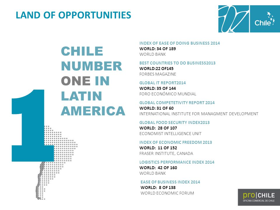 1 CHILE NUMBER ONE IN LATIN AMERICA GLOBAL IT REPORT2014 WORLD: 35 OF 144 FORO ECONÓMICO MUNDIAL INDEX OF EASE OF DOING BUSINESS 2014 WORLD: 34 OF 189 WORLD BANK BEST COUNTRIES TO DO BUSINESS2013 WORLD:22 OF145 FORBES MAGAZINE GLOBAL FOOD SECURITY INDEX2013 WORLD: 28 OF 107 ECONOMIST INTELLIGENCE UNIT GLOBAL COMPETETIVITY REPORT 2014 WORLD: 31 OF 60 INTERNATIONAL INSTITUTE FOR MANAGMENT DEVELOPMENT INDEX OF ECONOMIC FREEDOM 2013 WORLD: 11 OF 152 FRASER INSTITUTE, CANADA LOGISTICS PERFORMANCE INDEX 2014 WORLD: 42 OF 160 WORLD BANK EASE OF BUSINESS INDEX 2014 WORLD: 8 OF 138 WORLD ECONOMIC FORUM LAND OF OPPORTUNITIES