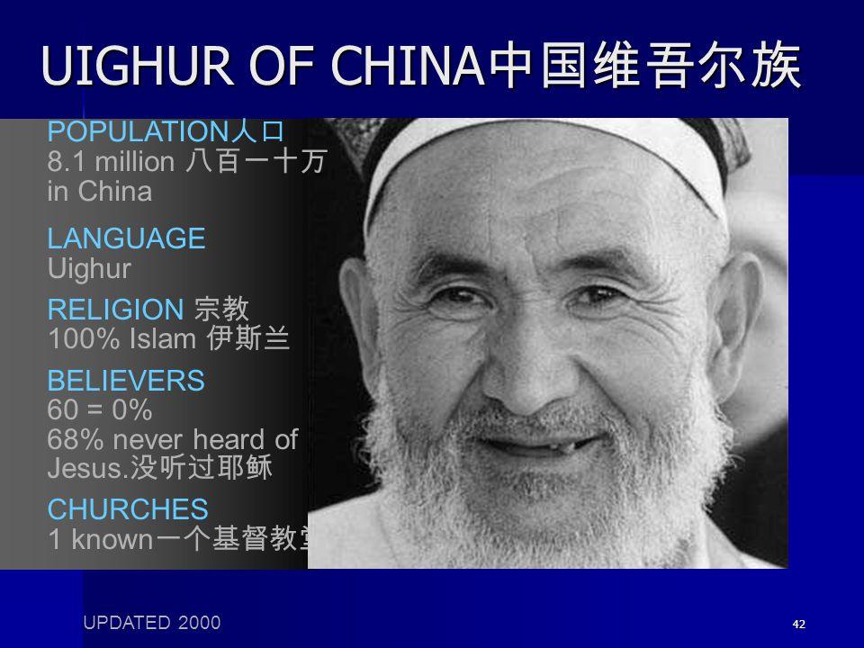 42 UIGHUR OF CHINA 中国维吾尔族 LANGUAGE Uighur RELIGION 宗教 100% Islam 伊斯兰 BELIEVERS 60 = 0% 68% never heard of Jesus. 没听过耶稣 CHURCHES 1 known 一个基督教堂 POPULAT