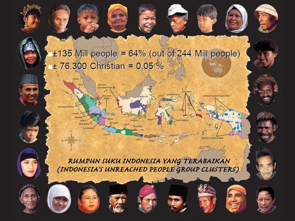 51 ±135 Mill people = 64% (out of 244 Mill people) ±135 Mill people = 64% (out of 244 Mill people) ± 76.300 Christian = 0,05 % ± 76.300 Christian = 0,