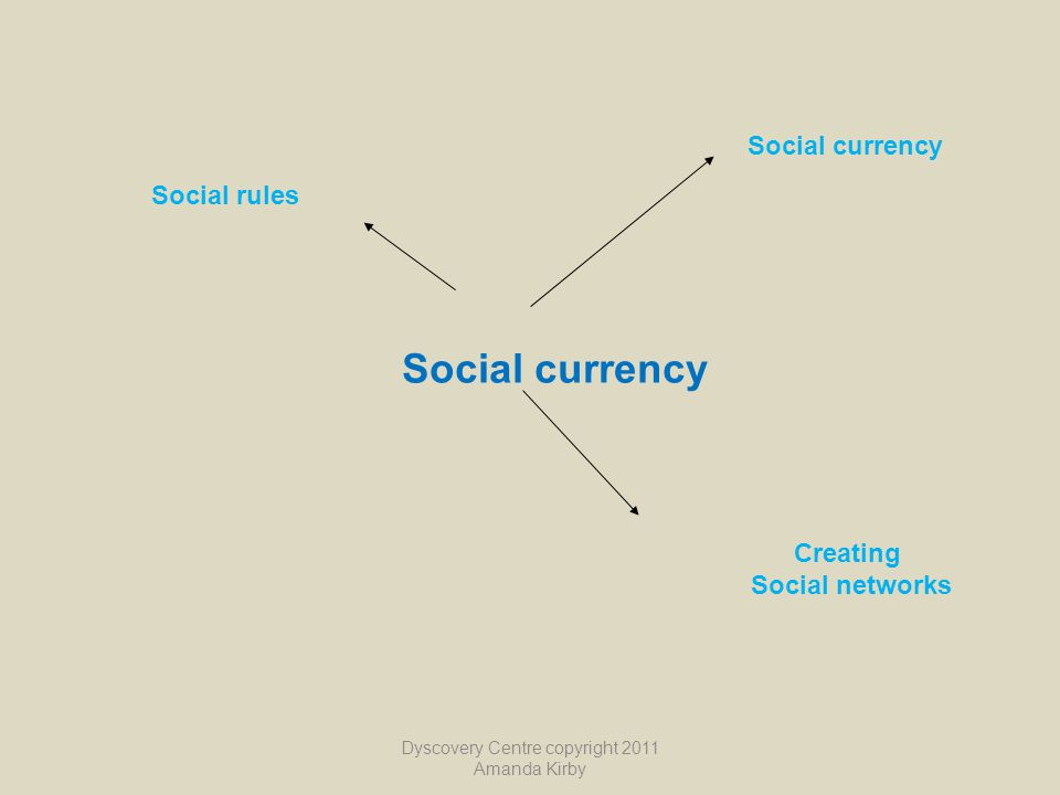Social currency Creating Social networks Social rules Dyscovery Centre copyright 2011 Amanda Kirby