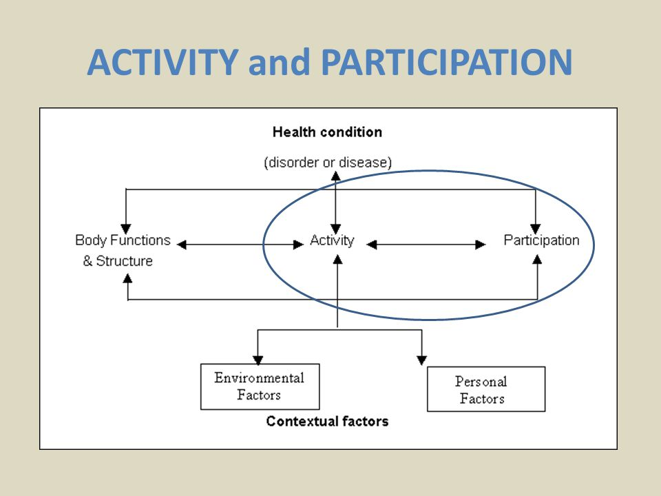 ACTIVITY and PARTICIPATION
