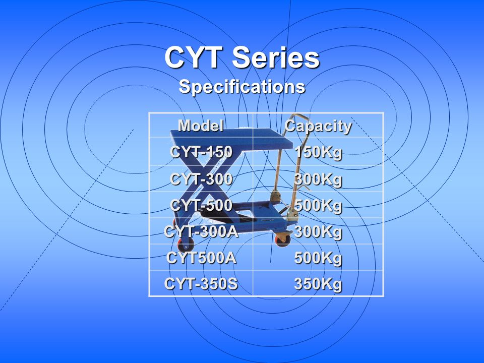 CYT Series SpecificationsModelCapacityCYT-150150Kg CYT-300300Kg CYT-500500Kg CYT-300A300Kg CYT500A500Kg CYT-350S350Kg