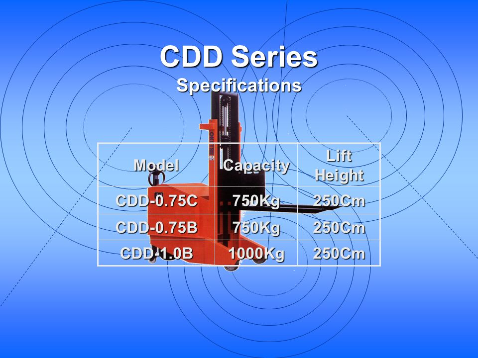 CDD Series SpecificationsModelCapacity Lift Height CDD-0.75C750Kg250Cm CDD-0.75B750Kg250Cm CDD-1.0B1000Kg250Cm
