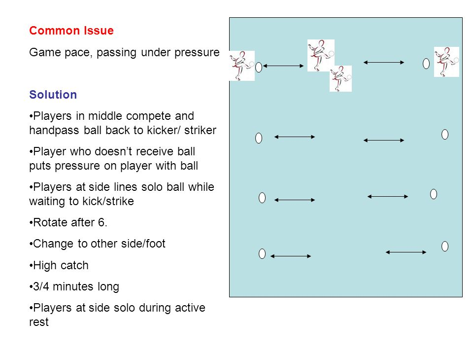Common Issue Game pace, passing under pressure Solution Players in middle compete and handpass ball back to kicker/ striker Player who doesn't receive ball puts pressure on player with ball Players at side lines solo ball while waiting to kick/strike Rotate after 6.