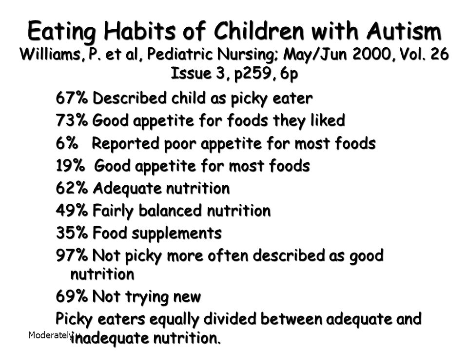 Eating Habits of Children with Autism Williams, P. et al, Pediatric Nursing; May/Jun 2000, Vol. 26 Issue 3, p259, 6p 67% Described child as picky eate