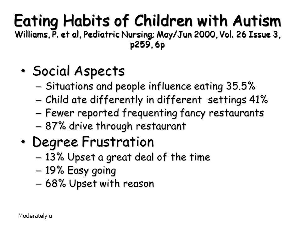Eating Habits of Children with Autism Williams, P. et al, Pediatric Nursing; May/Jun 2000, Vol. 26 Issue 3, p259, 6p Social Aspects Social Aspects – S