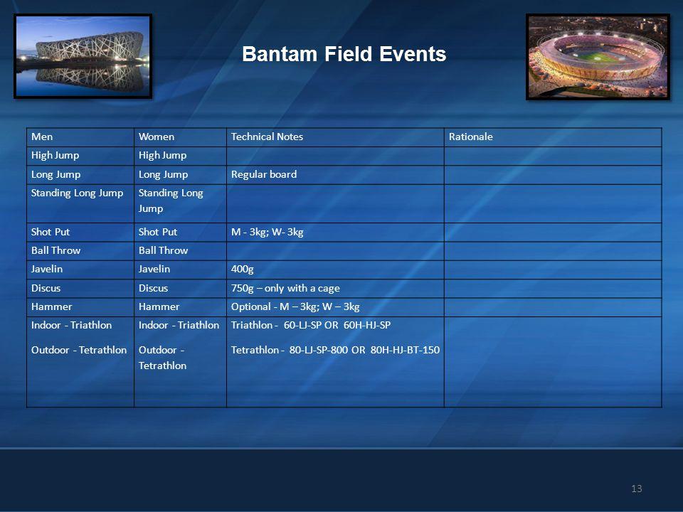 13 Bantam Field Events MenWomenTechnical NotesRationale High Jump Long Jump Regular board Standing Long Jump Shot Put M - 3kg; W- 3kg Ball Throw Javel
