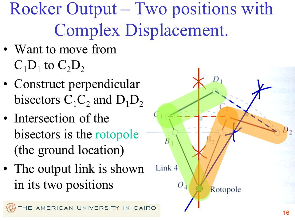 16 Rocker Output – Two positions with Complex Displacement. Want to move from C 1 D 1 to C 2 D 2 Construct perpendicular bisectors C 1 C 2 and D 1 D 2