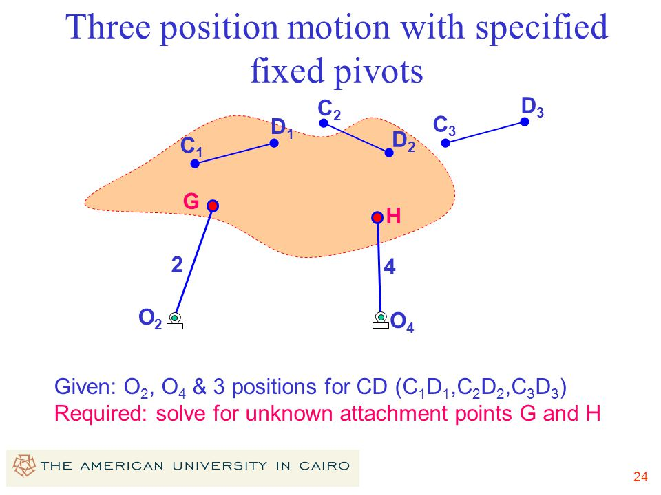 24 C1C1 D1D1 2 4 O2O2 O4O4 Given: O 2, O 4 & 3 positions for CD (C 1 D 1,C 2 D 2,C 3 D 3 ) Required: solve for unknown attachment points G and H C2C2