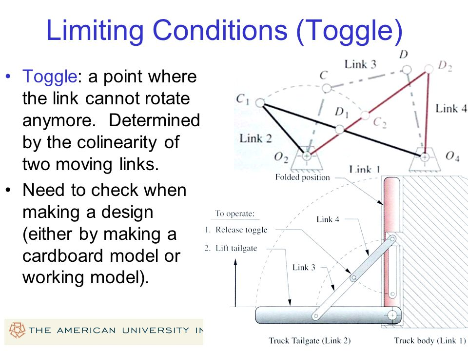 4 Limiting Conditions (Toggle) Toggle: a point where the link cannot rotate anymore. Determined by the colinearity of two moving links. Need to check