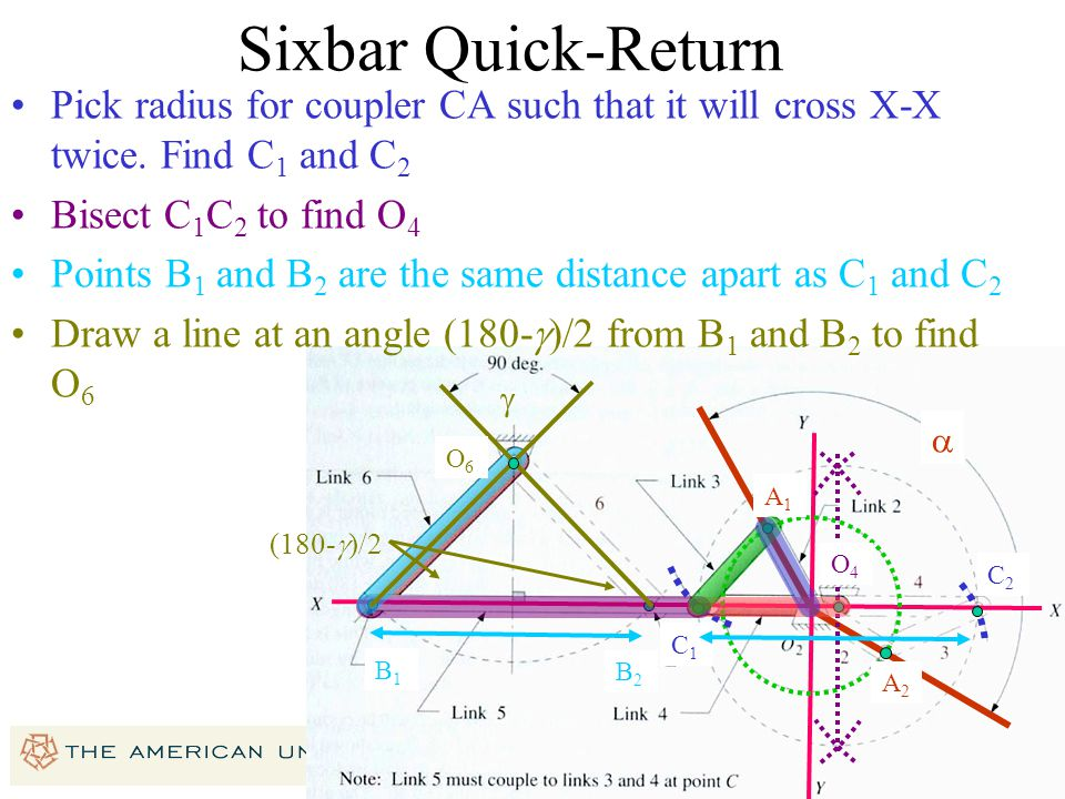 43 Sixbar Quick-Return  A1A1 A2A2 Pick radius for coupler CA such that it will cross X-X twice. Find C 1 and C 2 Bisect C 1 C 2 to find O 4 Points B