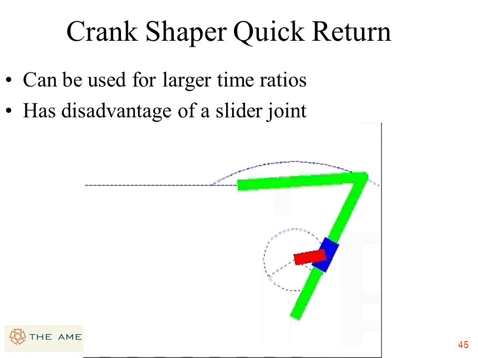 45 Crank Shaper Quick Return Can be used for larger time ratios Has disadvantage of a slider joint